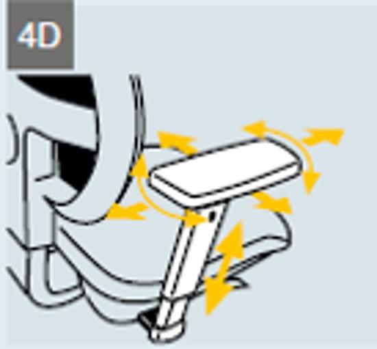 Afbeeldingen van Set 4D verstelbare armleuningen